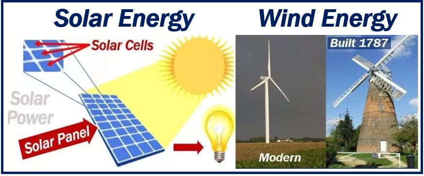 Solar and wind energy image 44444