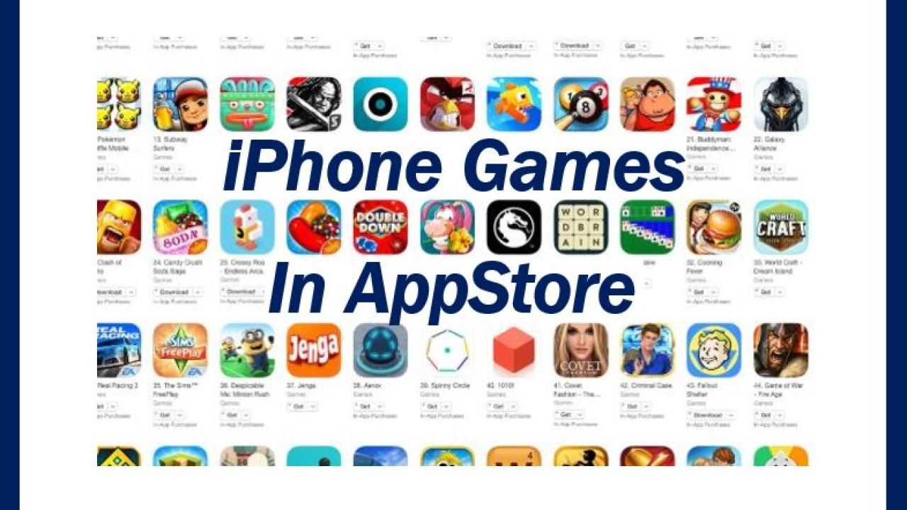 Top 10 Grossing iPhone Games from the AppStore 2019