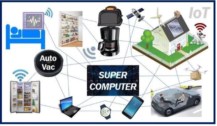 Internet of Things - future of app development image