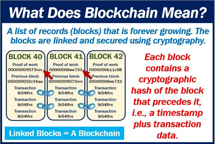 Blockchain - blockchain the solution to corruption in the public sector