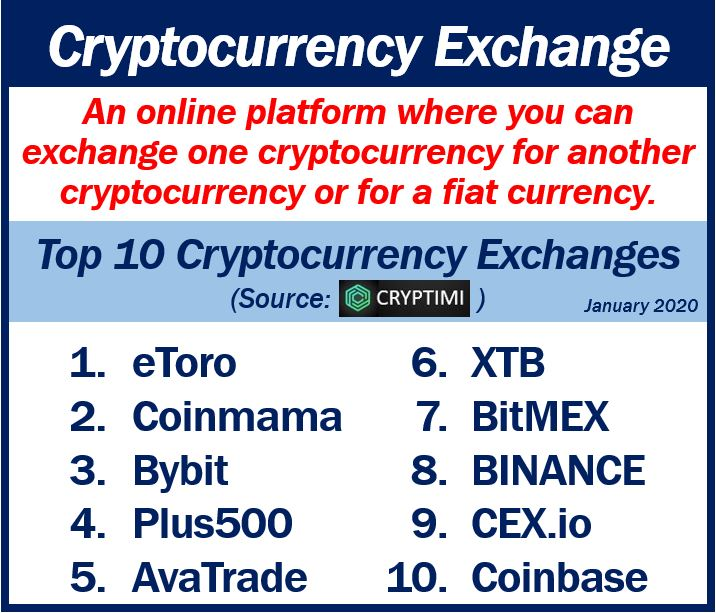 base currencies for cryptocurrency exchange