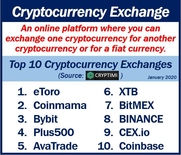 top cryptocurrency exchanges credit card