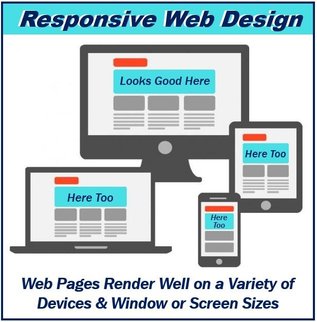 What Is Responsive Web Design And How Does It Work