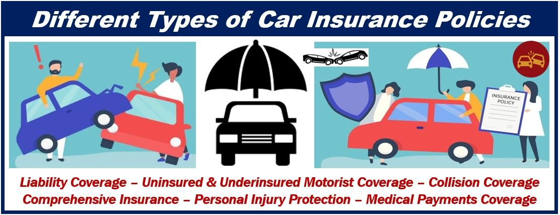 Types of car insurance policies - image 49939