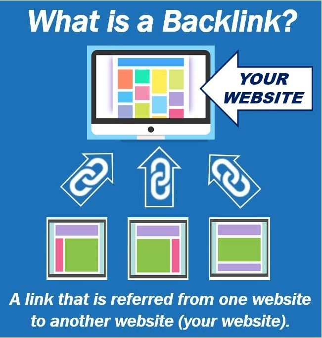 What is a Backlink - image for article - links - 548968