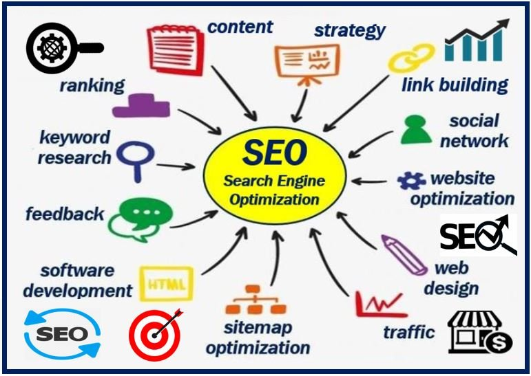 Is SEO really important for your website 000