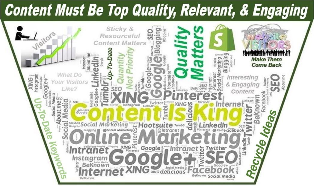 Revamp Old Blog Content - Content is King