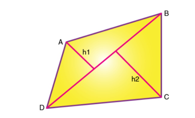 How to Calculate the Area of Quadrilaterals?