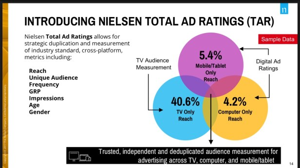 TheDaily-Nielsen-2
