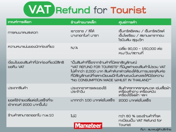 TheDaily-Info-VAT