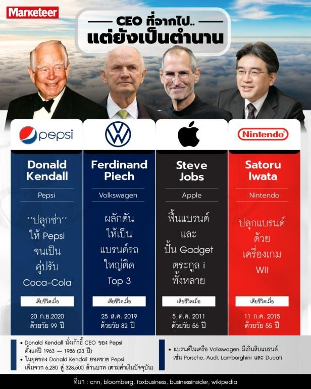 Pepsi Info CEO