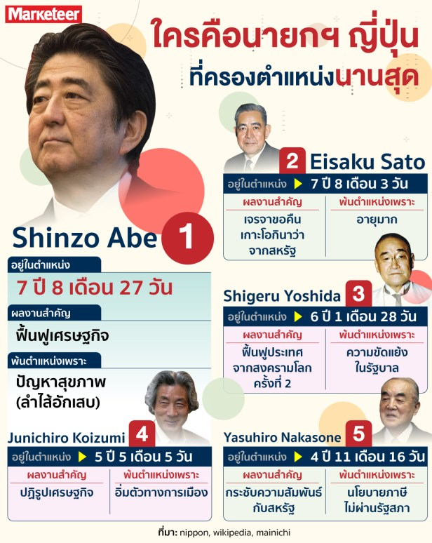 PM_info Shinzo Abe