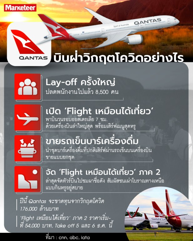 qantasflight---INFO