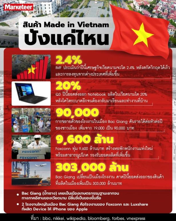 VIETNAM-UP-