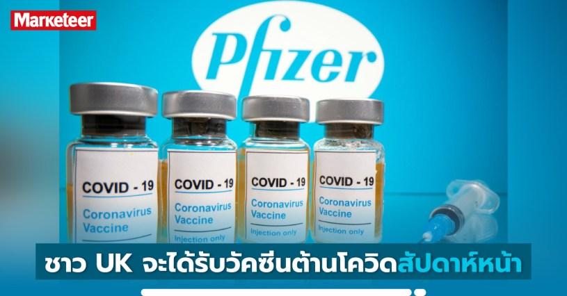 COVID-VACCINE-