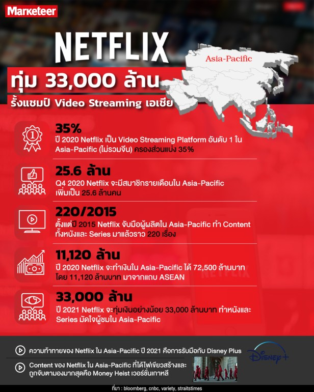 info-netflix