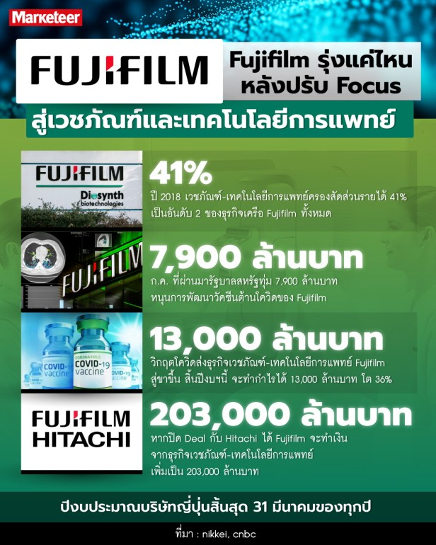 FUJIFILM อินโฟ 3
