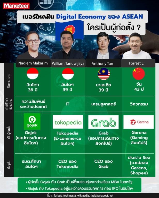 info-asean Gojek