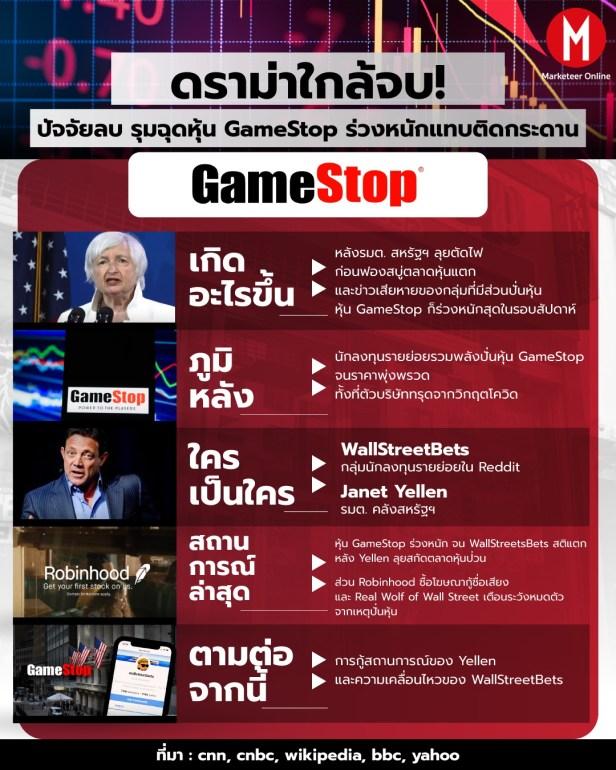 GameStopINFO2 แก้ไข