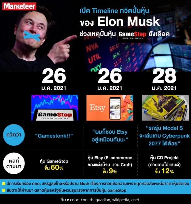 Musk_info Gamestop