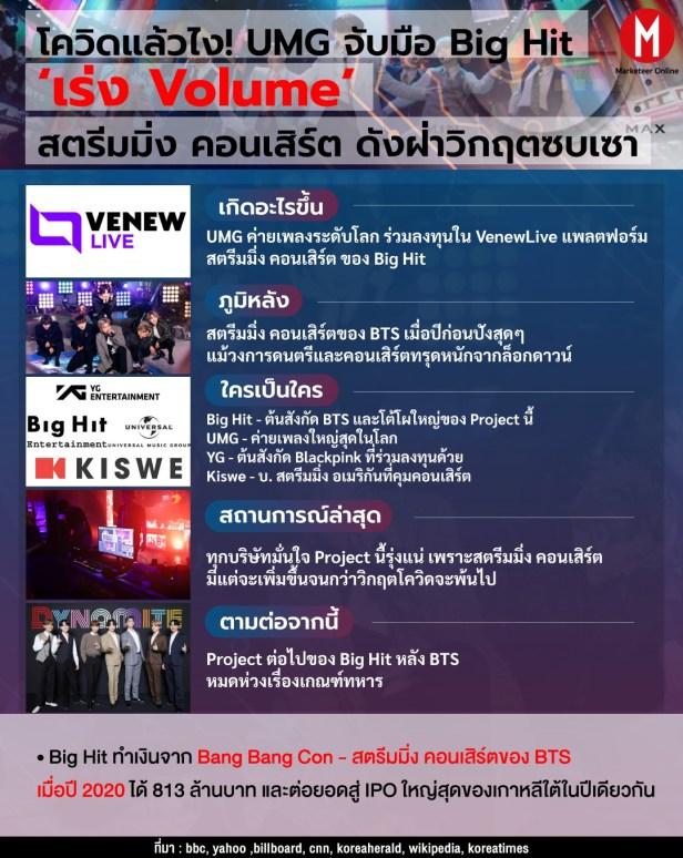 info-stream1 (5) แก้ไข Big Hit