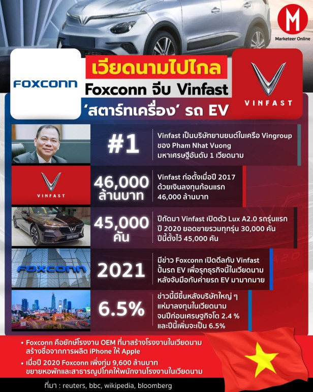 VINFAST info