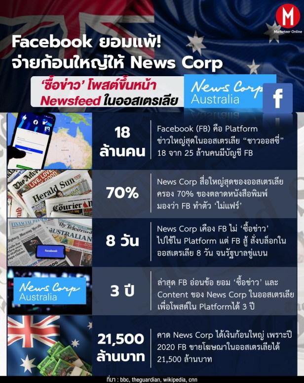 info-newscrop Facebook