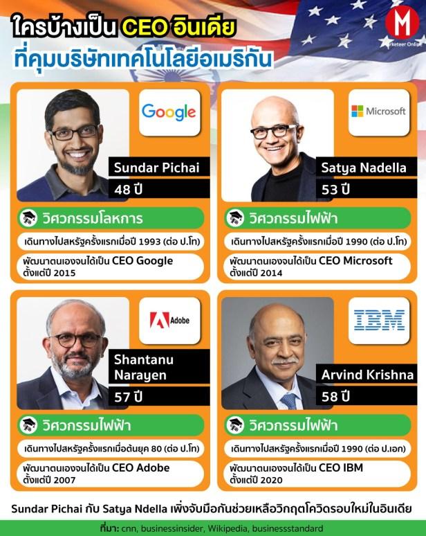 Microsoft Google อินเดีย