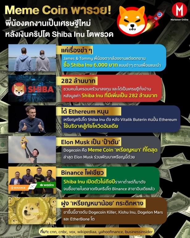 info Inu Shiba