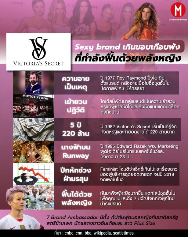 Victoria 's Secret Info