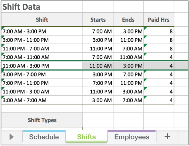 Use a schedule template to track your fitness goals, work projects, or chores. Employee Scheduling Excel Template When I Work