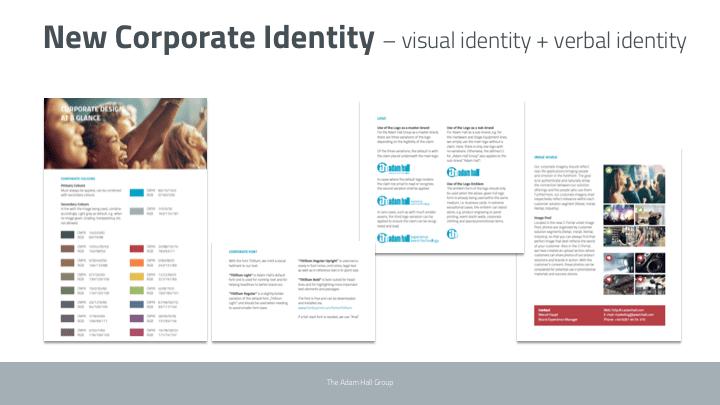 Corporate Identity | CI/CD