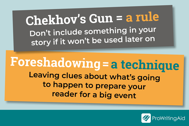 Graphic: Foreshadowing = a literary device vs. Chekhov's Gun = a rule
