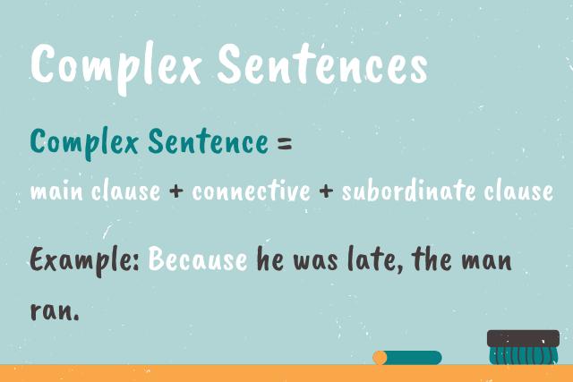 complex sentence classroom poster