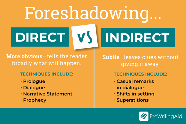 Direct vs. Indirect, definitions and techniques