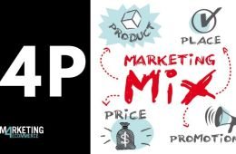 Las 4 P's del marketing mix: historia, variantes y evolución