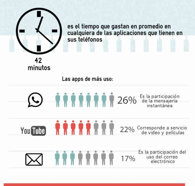 aplicaciones-moviles-en-colombia-imagen-finanzas-personales