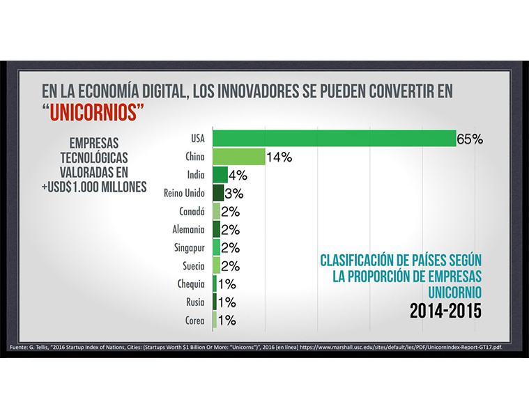 colombia-startup-unicornios