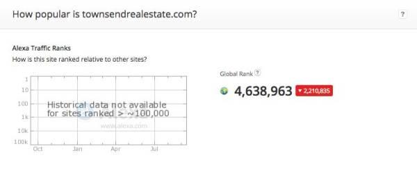 Alexa Search For Realtors
