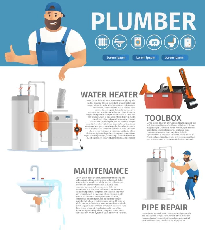 Online Marketing Services for Plumbers