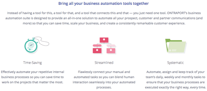 ontraport marketing automation for small business