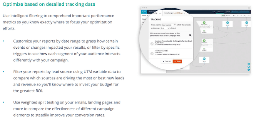 ontraport marketing tracking