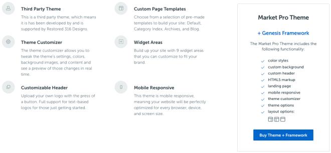 wordpress shop theme responsive