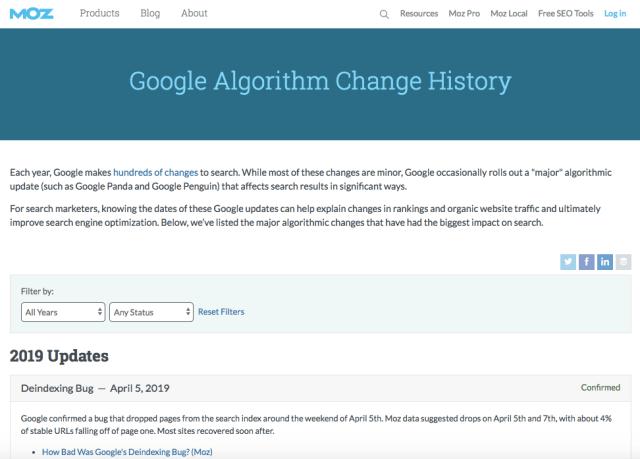 Google-Algorithm-Change-History-MOZ