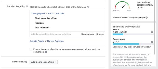 President Job Title Facebook Targeting
