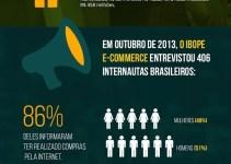 Você conhece o poder do E-Commerce no Brasil?