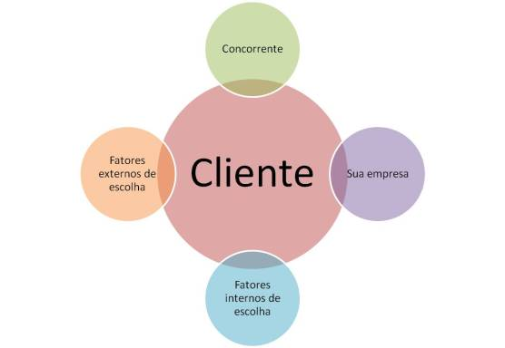 O-deficit-de-qualidade-no-atendimento-ao-cliente