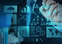 Estabelecendo Métodos de Venda: Como Faço isso em Minha Empresa?