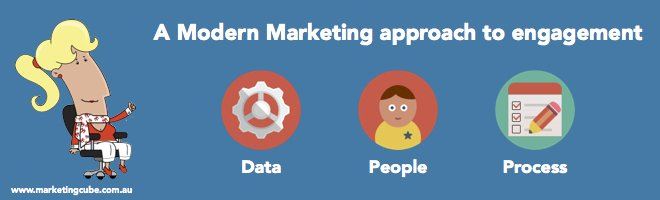 A Modern Marketing Approach to engagement.