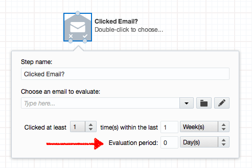 CANVAS Clicked Email Decision Step Evaluation Period 493x328pxl
